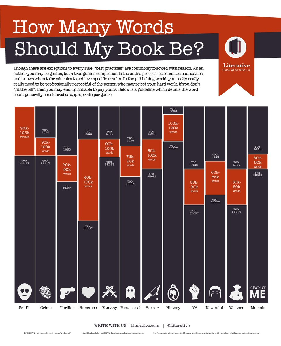 bookwordlength